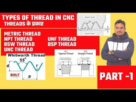 TYPES OF THREADS    THREAD TERMS    ANGLE OF THREADS    THREAD CHARTS   