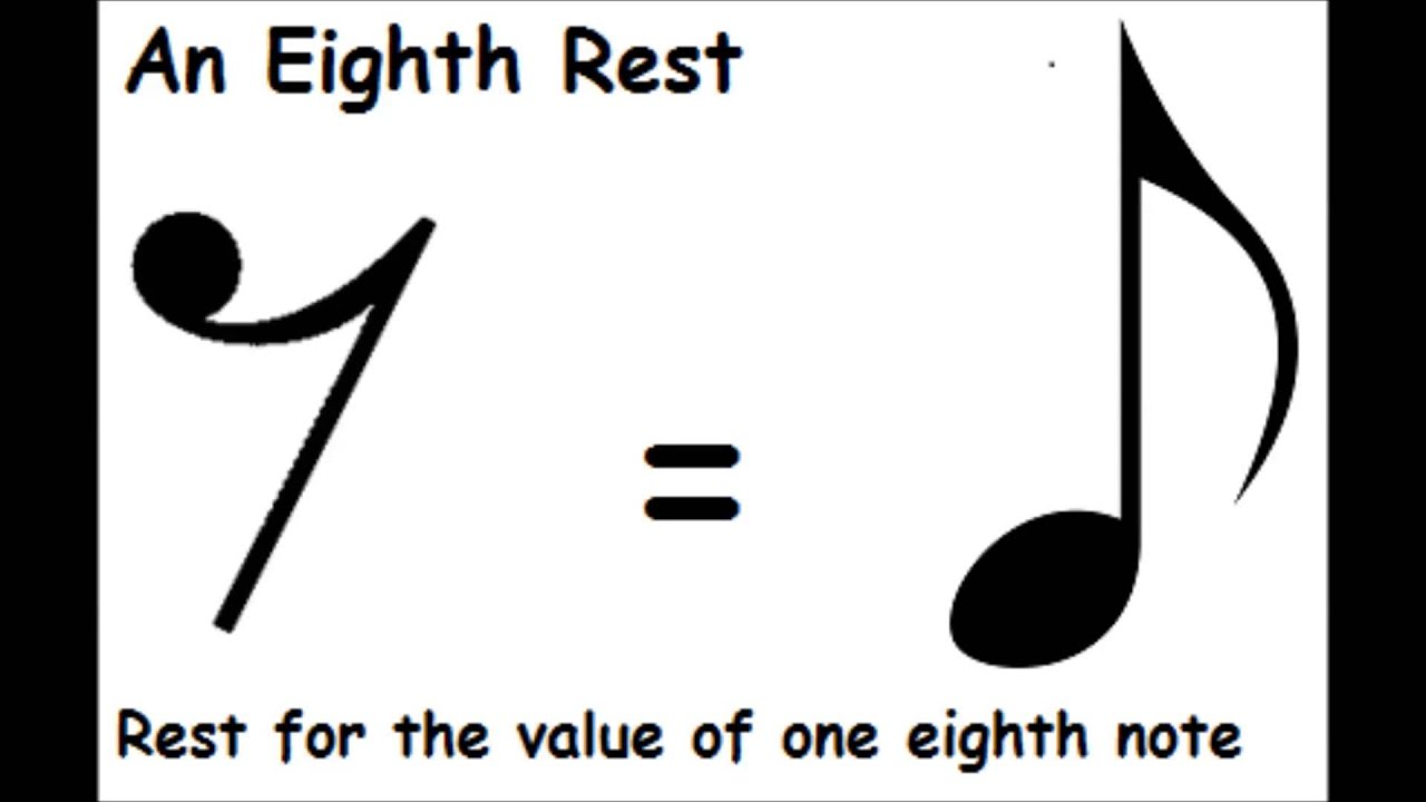 The Eighth Rest Short Lesson Basic Music Theory Lesson Youtube