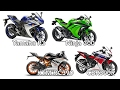 TOP SPEED SPORT BIKE 300 CC : NINJA300 VS R3 VS RC390 VS CBR500R