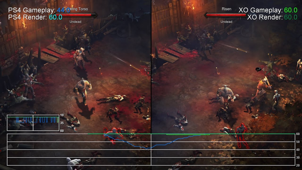 Diablo 3 on console: when is 60fps not really 60fps