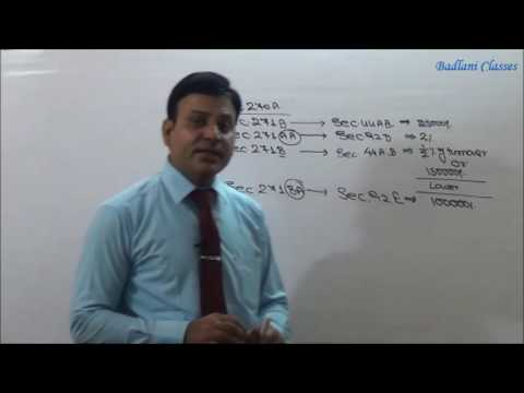Income Tax : AY 17-18 : Penalties : Lecture 3