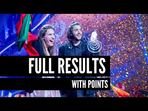 Eurovision 2017 - FULL RESULTS (with points)
