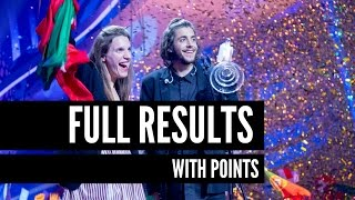 eurovision 2017 full results with points