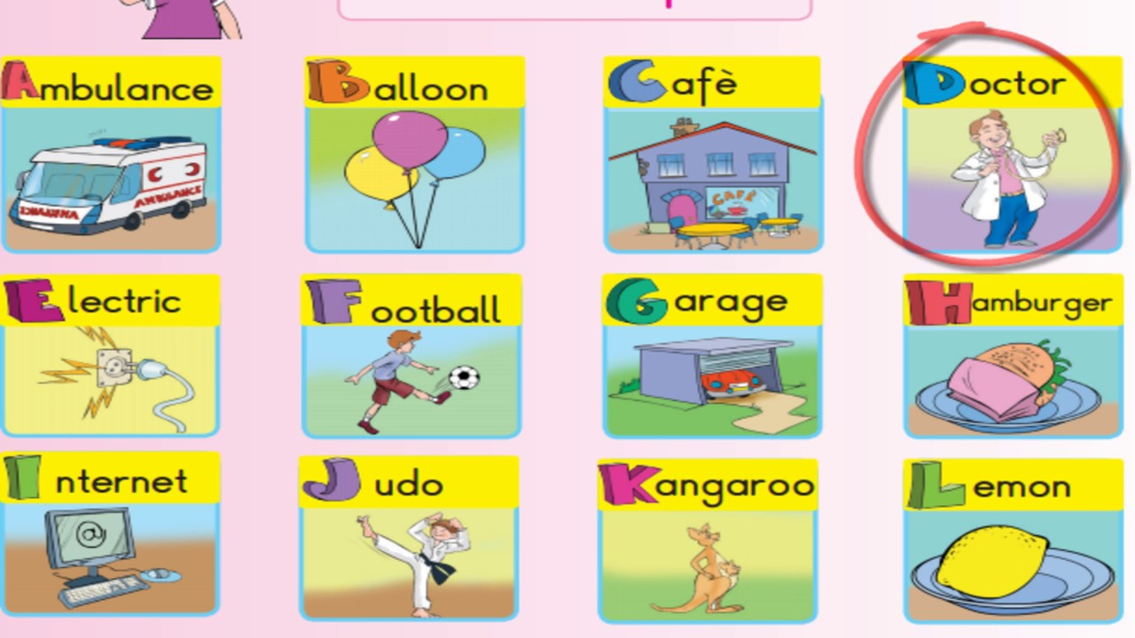 2sinif Ingilizce Alfabe How To Pronounce Alphabet With Words