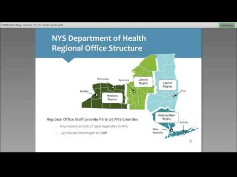 9-10-2014 Improving HIV/STD Partner Services in New York State: A Performance Management Approach