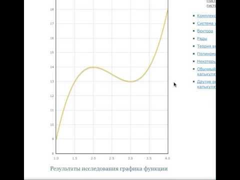 исследование функции онлайн