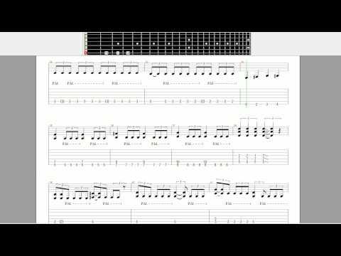 Naruto - The Raising Fighting Spirit Rhythm - Guitar Tutorial - Guitar Pro - TABS