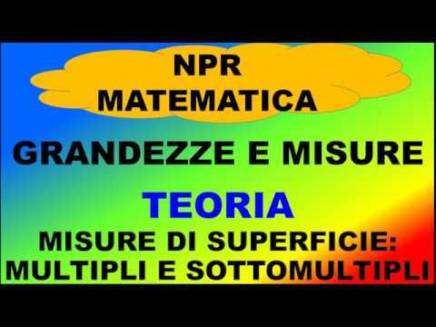 Grandezze E Misure - Teoria - Misure Di Superficie: Multipli E Sottomultipli