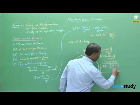 Newtons Law of Motion physics class 11 by Kota faculty