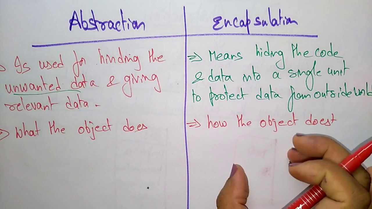 Data Abstraction Object Oriented Software Engineering Youtube