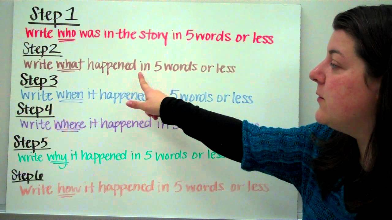 steps to writing a summary paragraph