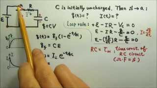 AP Physics C: DĊ Circuits: RC Circuits 1: Charging a Capacitor 1