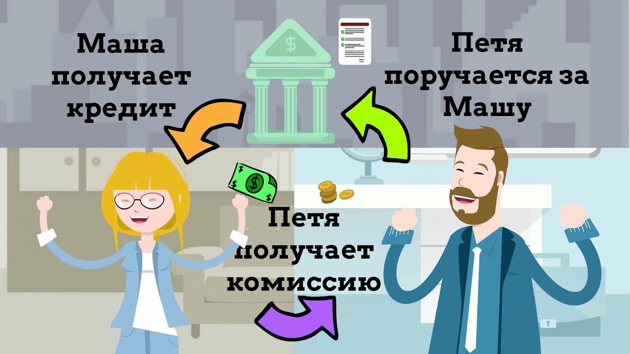 все про кредит или четыре правила которые помогут презентация