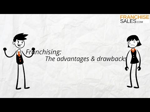 Franchising: The advantages and drawbacks