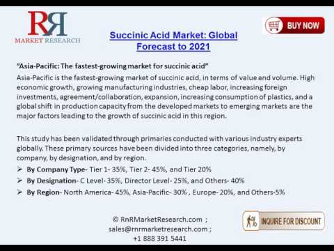 Succinic Acid Market is Registering 27.2% CAGR from 2016 to 2021