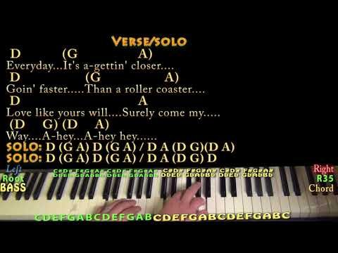 Everyday (Buddy Holly) Piano Cover Lesson in D with Chords/Lyrics