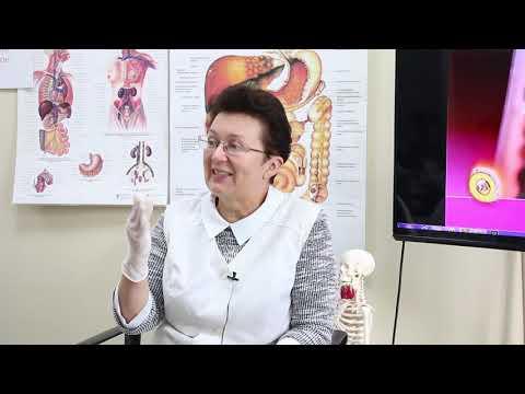 Применение тампона Цин Гун для устранения опущения органов