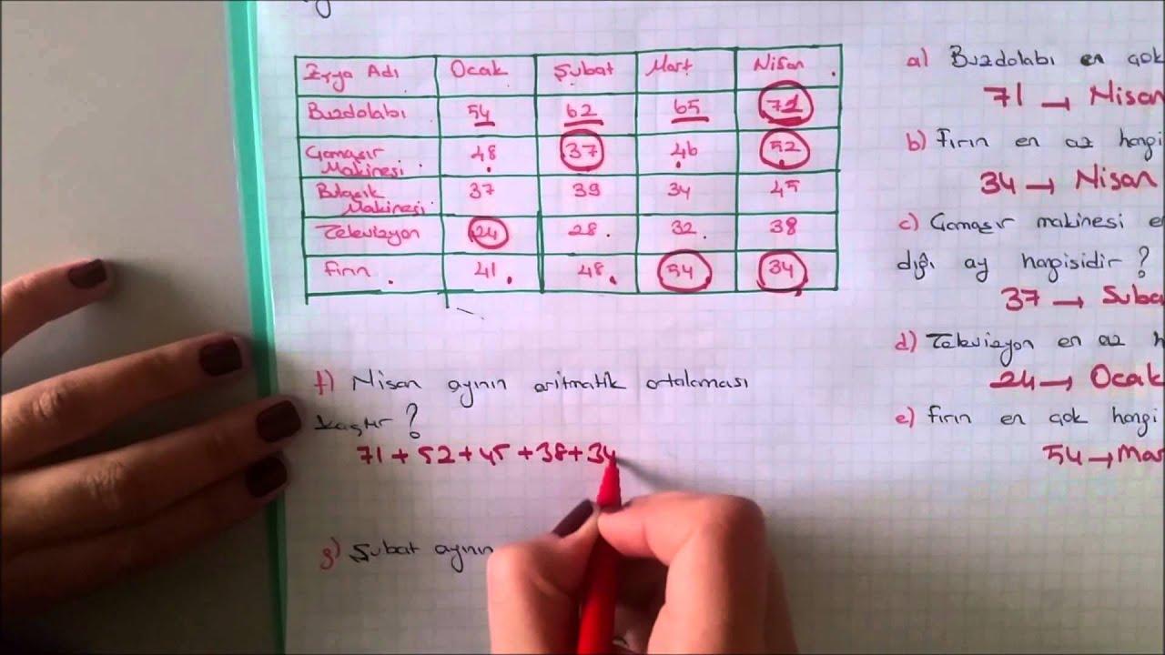TEMEL ISTATISTIK EBOOK