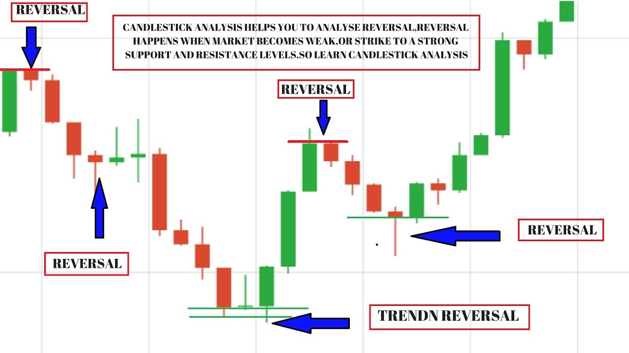 Free candlestick charts for binary options online sports betting agents