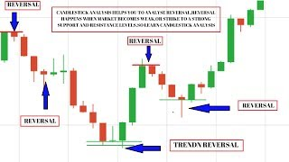 Trading with the 1 minute candlestick - Binary options trading 2018
