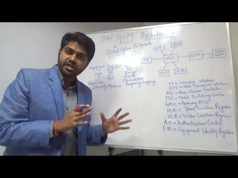 GSM Architecture in hindi/Urdu-Bhupinder Rajput