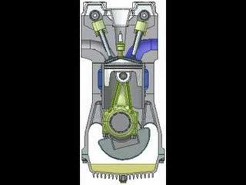 How a Car Engine Works (Internal Combustion Engine)