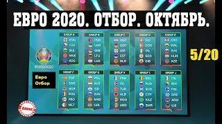 Чемпионат Европы по футболу Украина на ЕВРО 2020 Результаты групп A B H Расписание Таблицы
