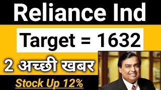 Reliance Industries Stock Latest News In Hindi By Guide To Investing
