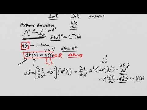 Lesson 24: The Exterior Derivative   Formal IntroductionWhat Is A Tensor?  Lesson 24: The Exterior Derivative In This Lesson We Meet The Exterior