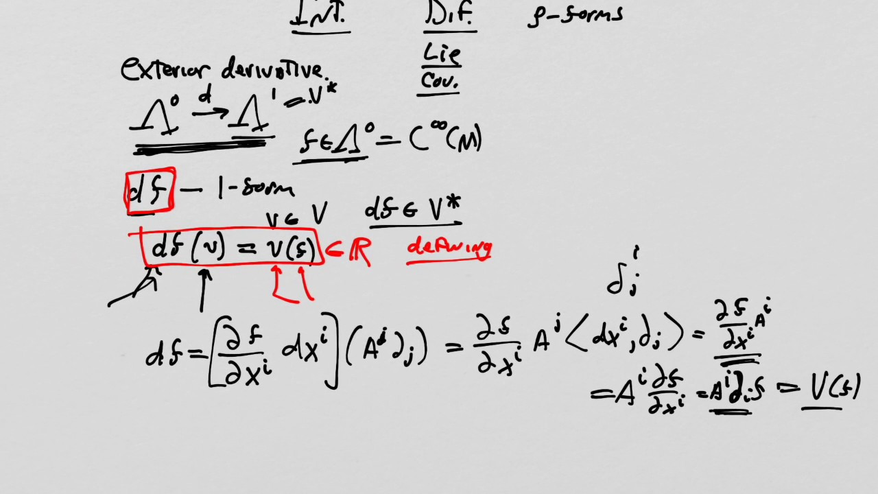 Great Lesson 24: The Exterior Derivative   Formal Introduction