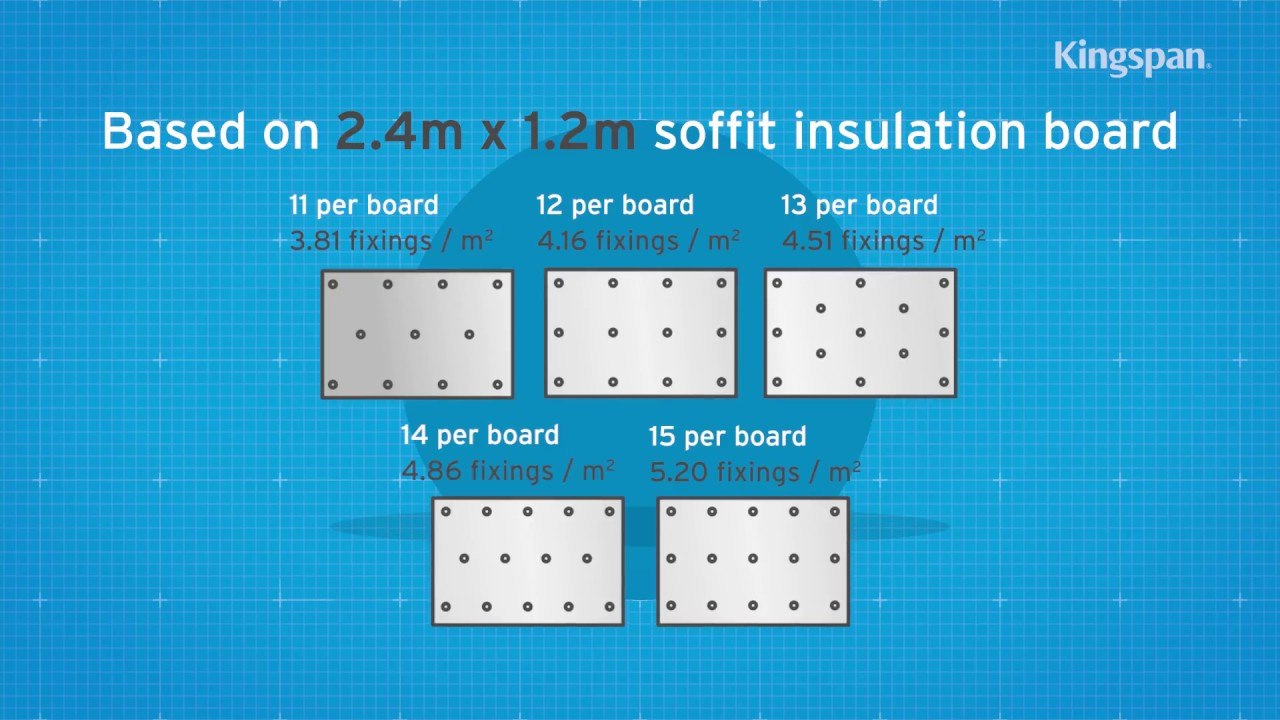 How to install soffit insulation