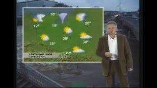 Prognoza pogody na rok 2056