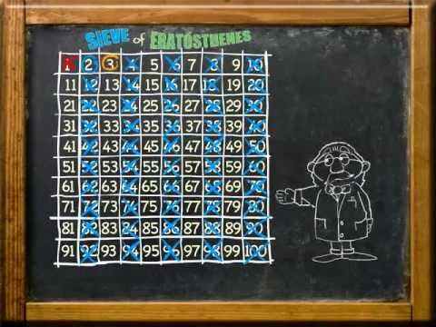 Prime Numbers - Sieve of Eratosthenes
