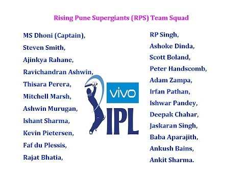 IPL 10 2017 All Teams & Player List (Indian Premier League)