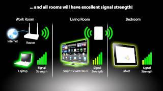 wre2205 wireless n300 range extender