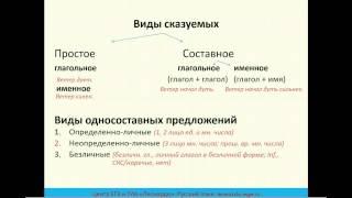 ЕГЭ по русскому языку. Урок №2.