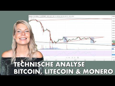 🌟 Technische Analyse: Bitcoin, Litecoin & Monero   Prijsanalyse #4   Misss Bitcoin