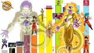 NIVEL DE PODER DEL NUEVO GOLDEN FREEZER -  Dragon Ball Super  MAS PODEROSO QUE UN DIOS