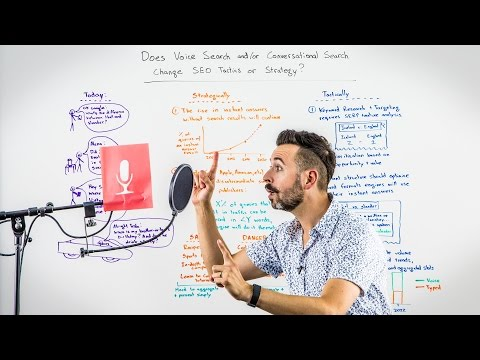 Does Voice Search and/or Conversational Search Change SEO Tactics or Strategy? – Whiteboard Friday