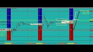 Forex strategy 4 hour Trading System binary options indicator