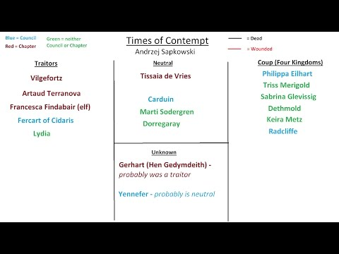 [Re-upload] Witcher Books Detailed Summary: Book 4 - Times of Contempt