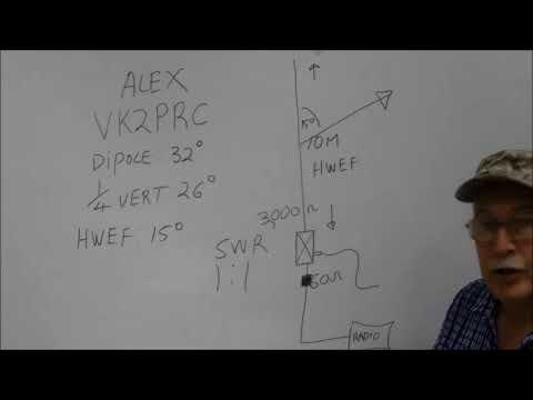 VK2PRC Half Wave End Fed Vertical Antenna For DX.