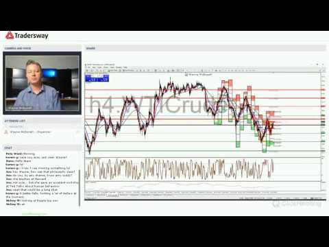 Forex Trading Strategy Webinar Video For Today: (LIVE Friday July 14, 2017)