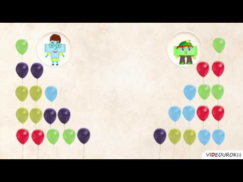 Видеоурок «Чётные и нечётные числа»