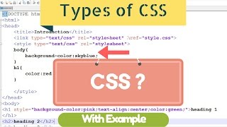 What is CSS? Types of CSS? With Example-Must Watch