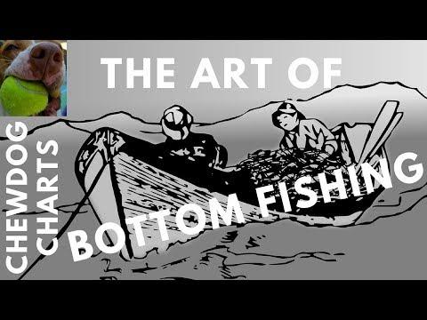 Stock Market: Bottom Fishing In The Stock Market!!