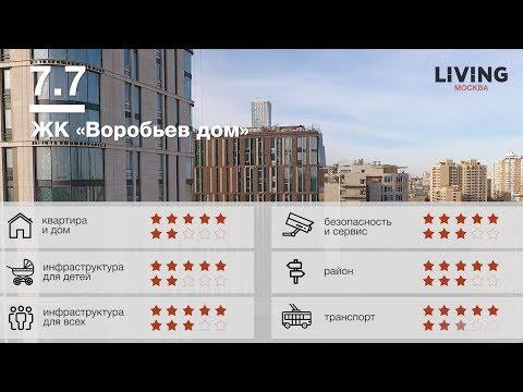 Новостройки Москвы и Подмосковья