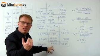 Statische Rentabilitätsrechnung - Beispiele, Formeln, Berechnung