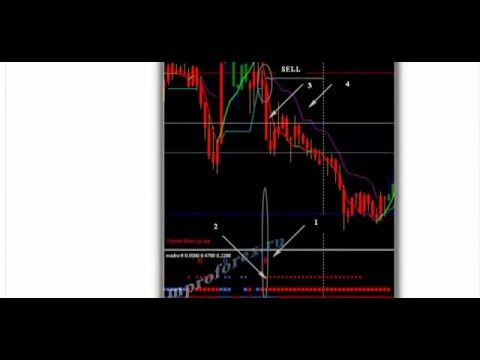 Forex стратегии. Black Diamond