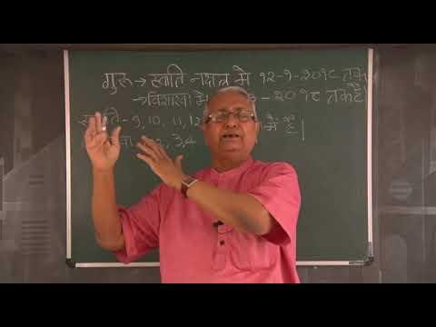 Astro U P Mishra, Jamshedpur, Result of Tula Rashi jupiter with reference to nakhatra